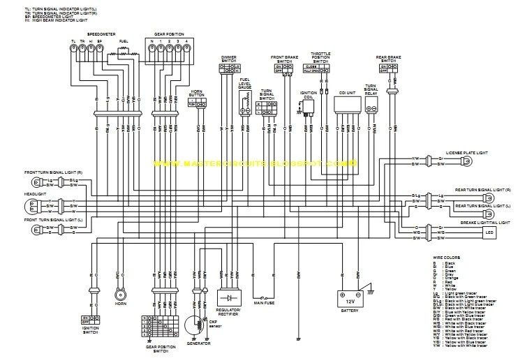 Wiring Diagram Of Raider 150