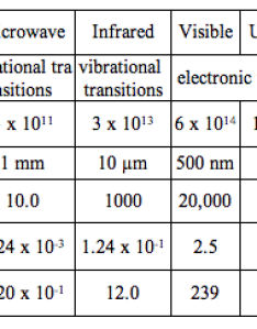 Table also basic photophysics rh photobiologyfo