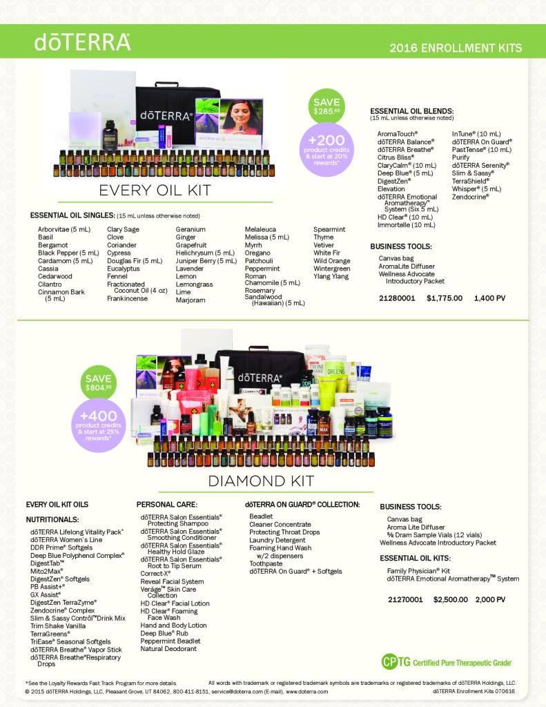 Doterra enrollment kits