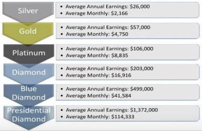 Best jobs for seniors