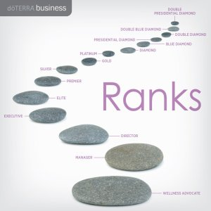 Doterra ranks