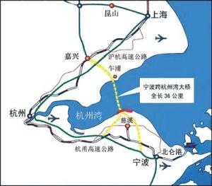 Hangzhou bay bridge Ningbo Shanghai