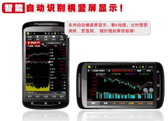 炒股用什么手機好 推薦隨身股票王M828炒股手機(組圖)-搜狐滾動