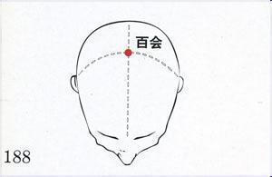 每天按摩三穴位可緩解眼疲勞(組圖)-搜狐滾動