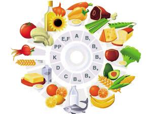 補微量元素吃什么:14種微量元素對應的食物表(很實用)_搜狐健康_搜狐網