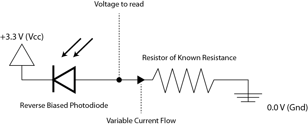 Connection of photodiode