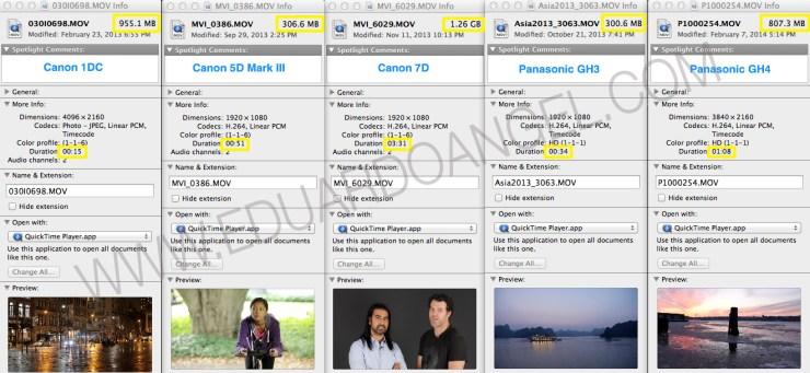 www.eduardoangel.com  GH4 File-Sizes-compared_web