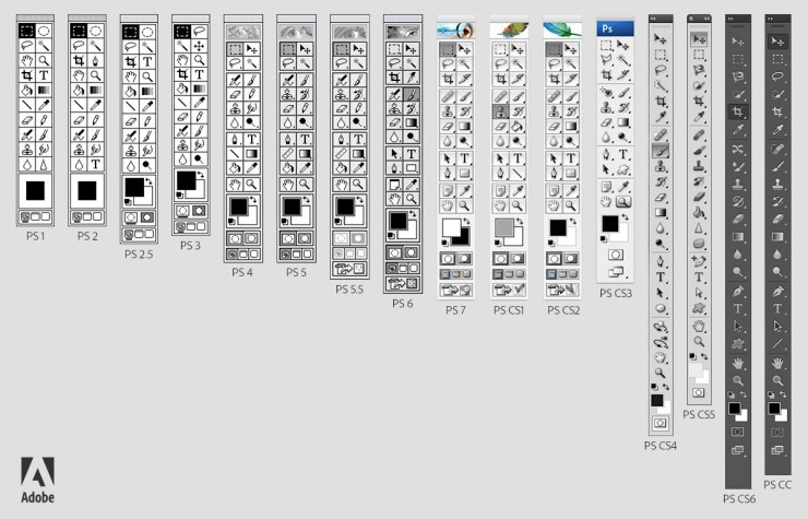 Photoshop Toolbars Through the Years_Version B