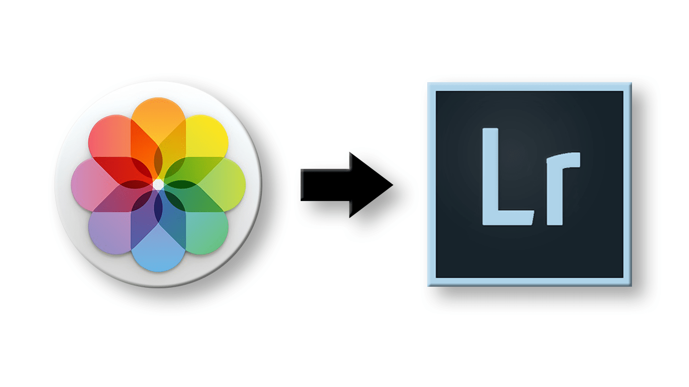 Moving from Apple Photos to Lightroom - The WHY and the HOW!