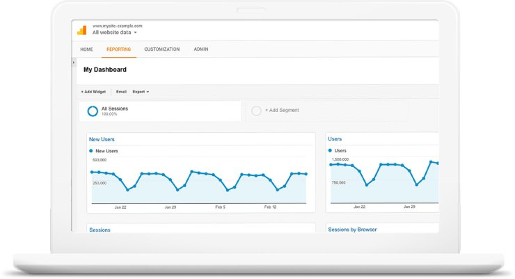 Get Google Analytics!
