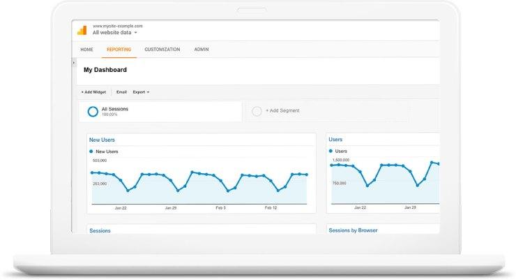Get Google Analytics!