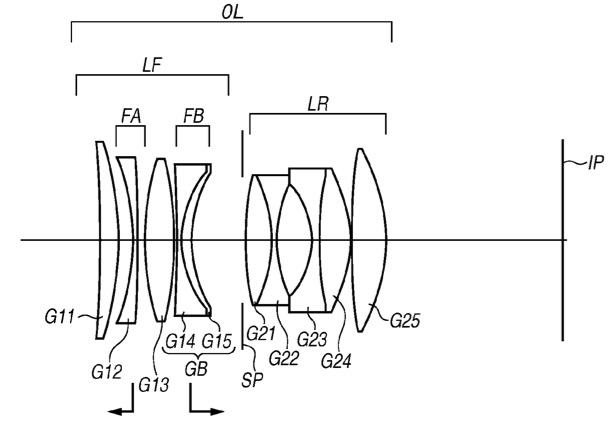 New Canon EF 50mm f/1.4 & 35mm f/1.4 Lenses Revealed in Patent