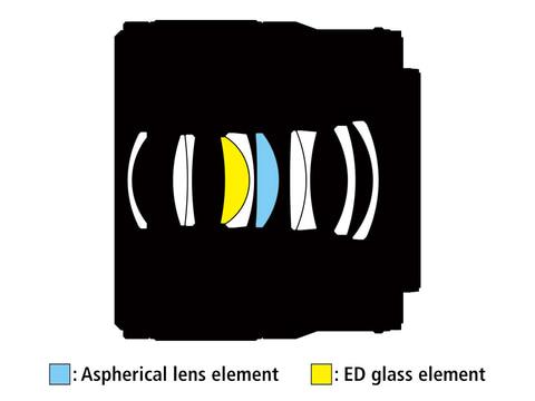 Nikon Z MC 50mm f2.8 Macro Optical Diagram