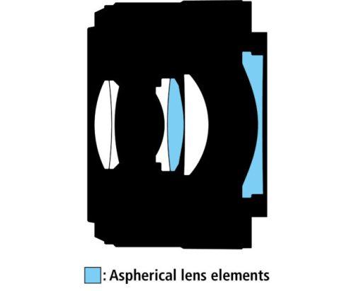 Nikon Z 40mm f2 Lens Construction Diagram