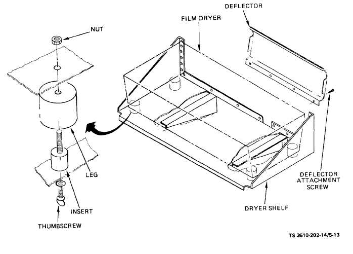 Figure 5-13. Film Dryer and Deflector Assembly