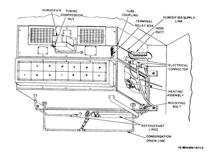 Figure 11-2. Air Conditioner Interior View