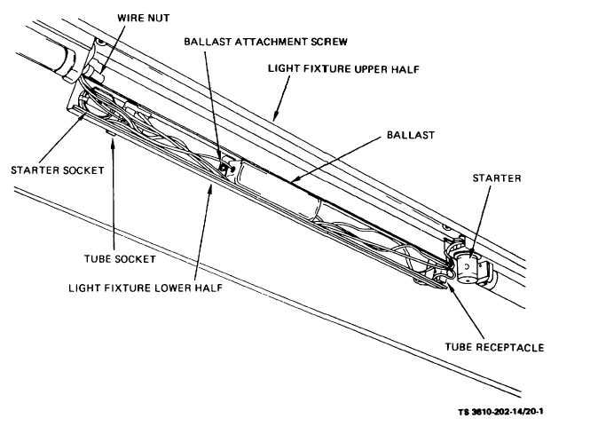 Figure 20-1. Fluorescent Lamp Assembly