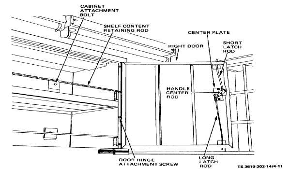 Figure 4-11. Wall Cabinet, Removal and Installation