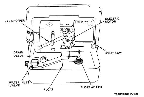 Figure 4-26. Humidifier Assembly (Front Cover removed)