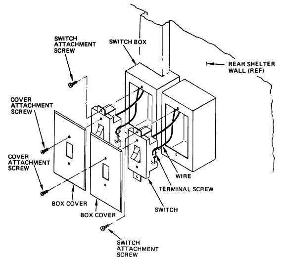 Figure 4-23. Fluorescent Lamp Switches, Removal and