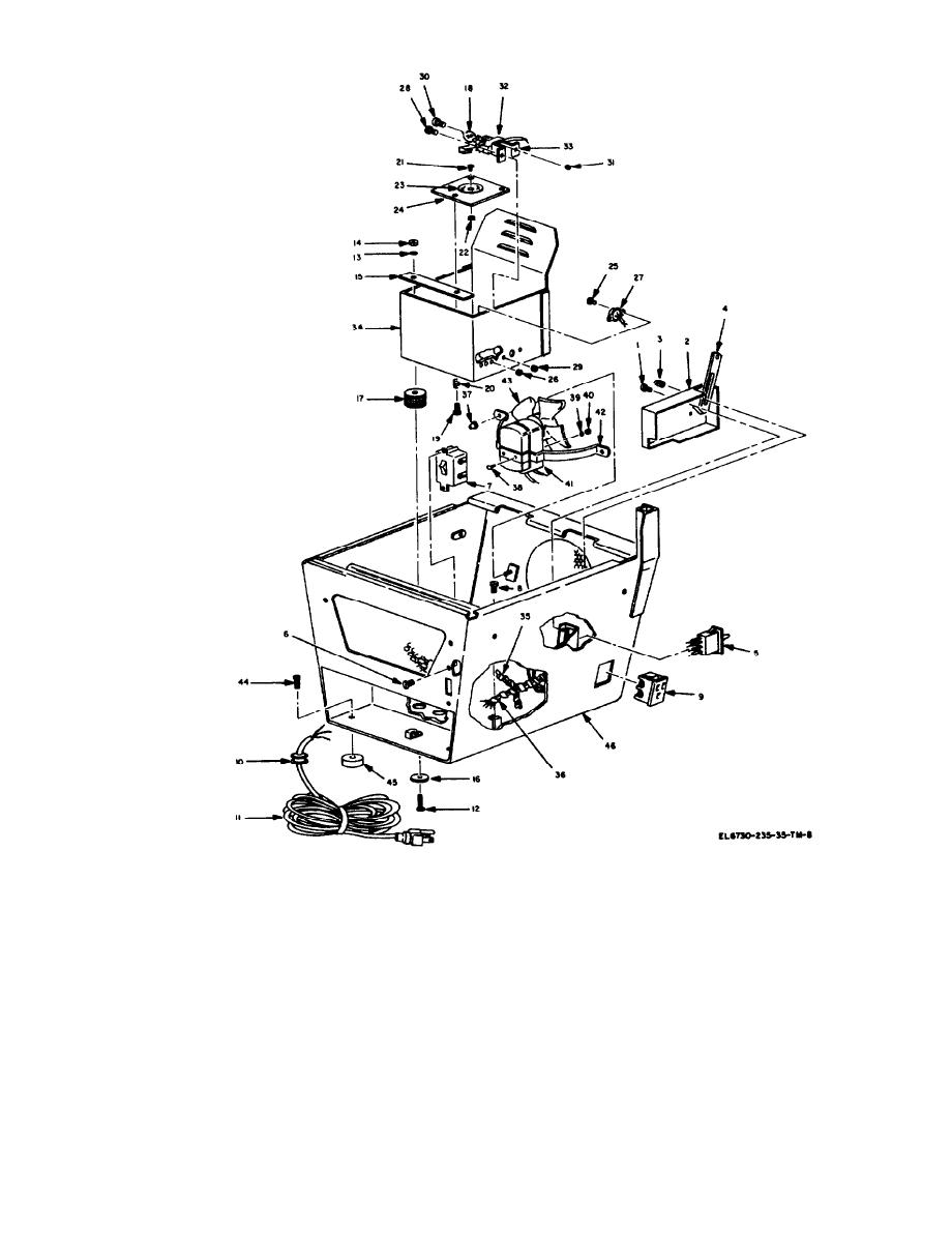 Figure 3-5. Case assembly, exploded view.
