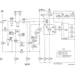Water Well Diagram Schematic Guitar Wiring 2 Humbucker System Illustration Get Free Image About