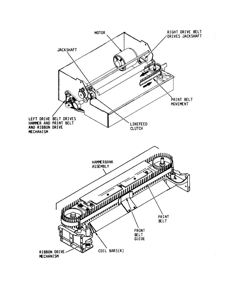 Figure 2-3. Ribbon Drive Mechanism