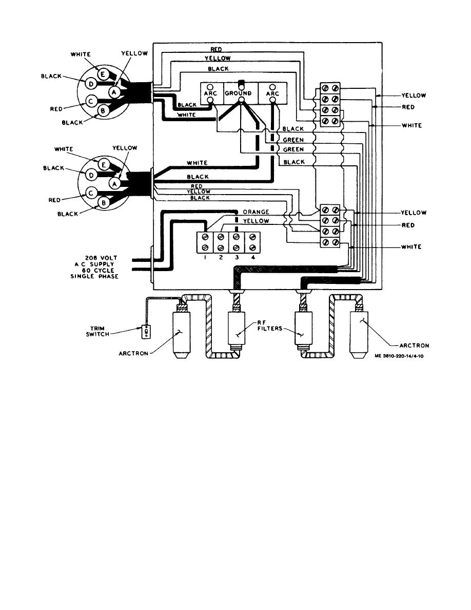Figure 4-10. Arc lamp transformer wiring diagram.