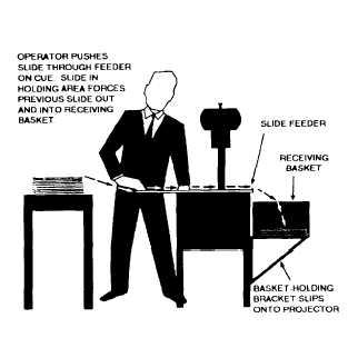 Audiovisual Mechanics
