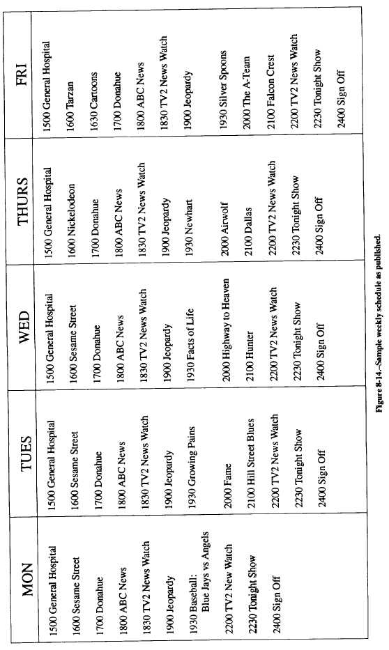 Figure 8-14. Sample Weekly schedule as published