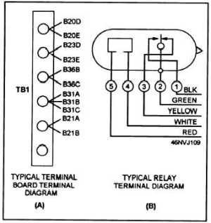 Figure AII7Terminal diagram