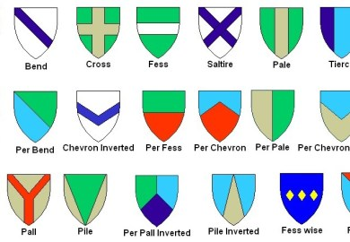 Family Names And Coat Of Arms