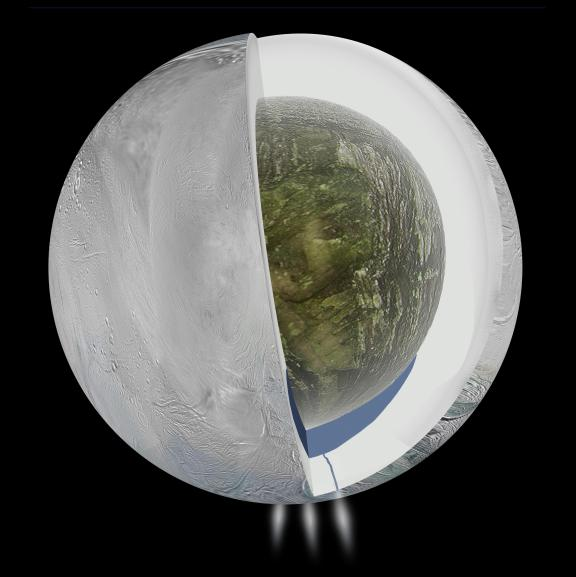 Cross-section image of Saturn's moon Enceladus, showing its rocky core and liquid ocean at the southern pole, emitting geysers through the icy crust