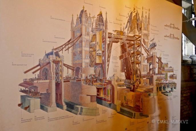 London.Bridges.44-1040041