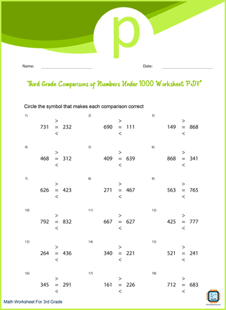 Third Grade Comparisons of Numbers Under 1000 Worksheet