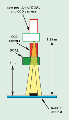 Unit To Measure Visible Light : measure, visible, light, Quantifying, Light:, Intensity,, Uniformity, Measurement, Photonics, Handbook, Buyers', Guide