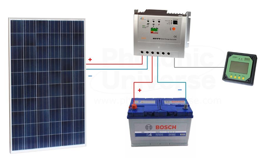 250W Solar Panel Kit For Charging 12V/24V Battery In