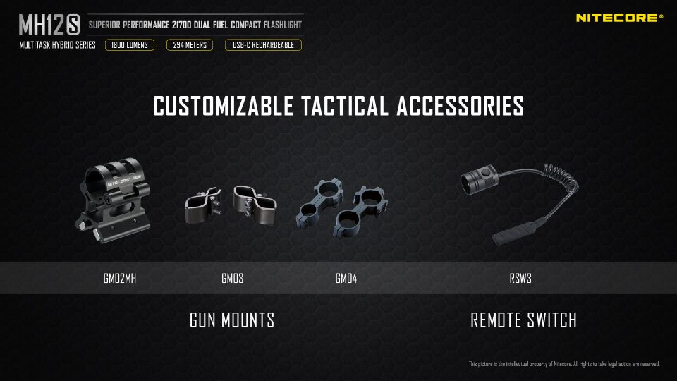 Tactically accessories compatible with the MH12S