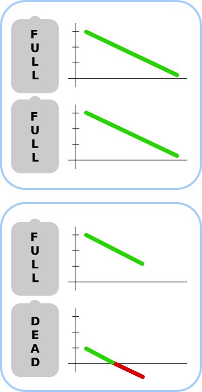 illustration of reverse charging in a two cell series flashlight
