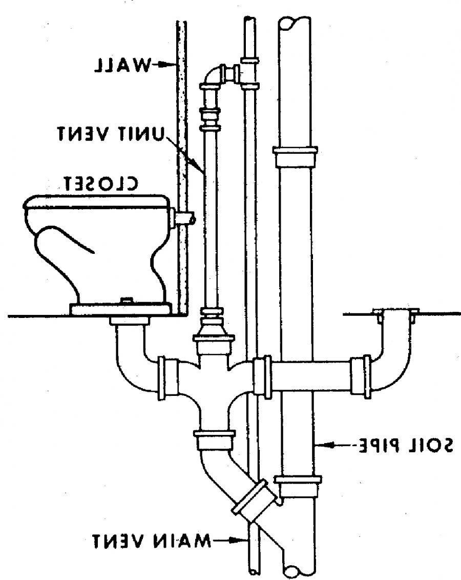 Drain Pipe Vent Diagrams. Diagrams. Wiring Diagram Images