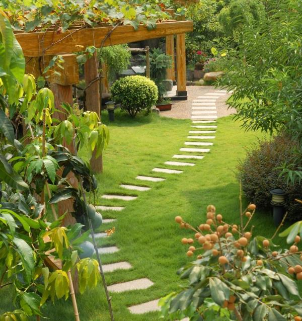 homes and garden landscaping