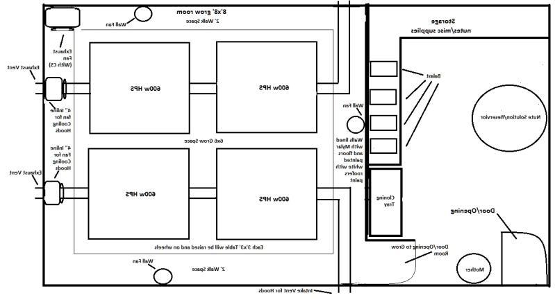 electrical advice needed growroom designs equipment