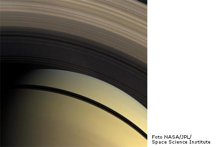 Saturnus en de huidige tijd