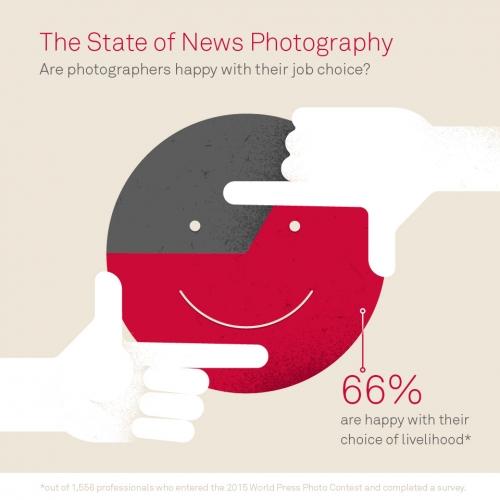 Fotojournalisten maken liever foto's dan video's