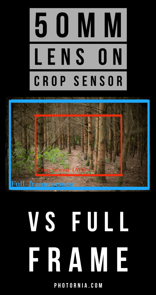 50mm lens on crop sensor vs full frame sensor - what is the difference and which one is better?