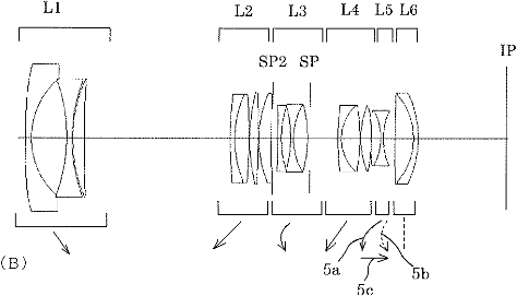 Canon files a patent for a new 24-70mm F2.8L II USM lens