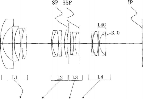 Latest patents from Canon, Cosina, Panasonic and Samsung