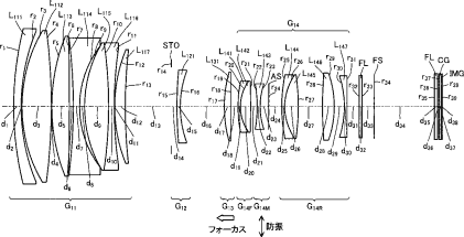 The latest patent applications from Tamron, Canon and Sony