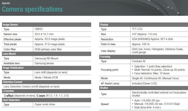 This is the Samsung NX1100 mirrorless camera (user manual