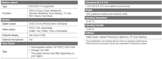 This is the Samsung NX1100 mirrorless camera (user manual